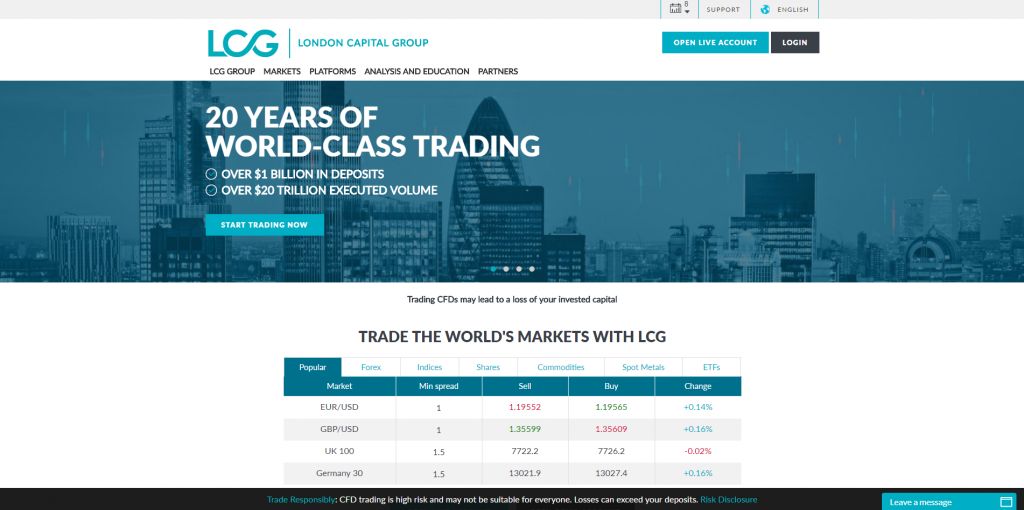 london Capital Group Trading Broker