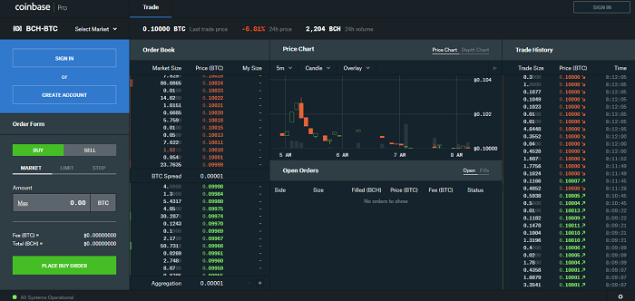 The GDAX exchange layout